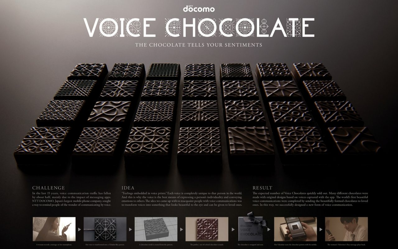 Voice Chocolate campagna - Digital Followers